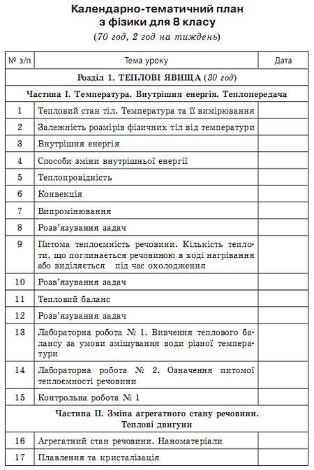 Календарне планування з фізики 8 клас. 1 семестр