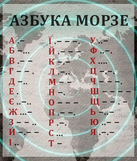 Абетка Морзе кирилицею українською