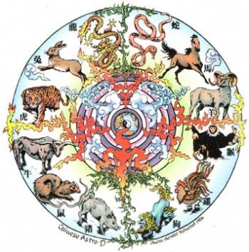 Значение цвета в китайском гороскопе